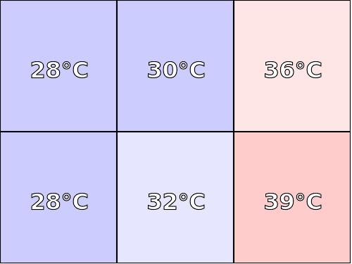 Temperatura obudowy: spód Kruger & Matz EDGE 1161