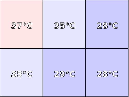 Temperatura obudowy: spód Kruger & Matz Edge 1084 LTE
