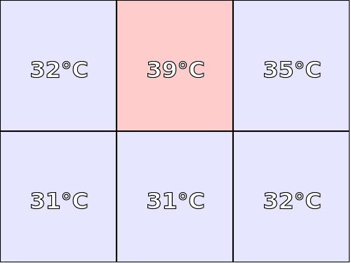 Temperatura obudowy: spód Dell XPS 12 (9250)