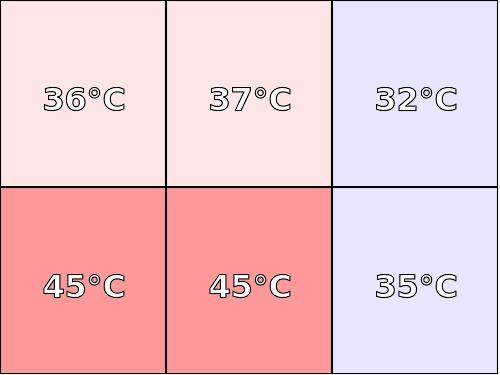 Temperatura obudowy: spód Lenovo ThinkPad X1 Tablet