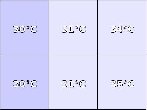 Temperatura obudowy: spód Huawei MediaPad M3