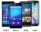 4-rdzeniowy procesor Android 5.0 Lollipop ARM Qualcomm Snapdragon 801 ARM Qualcomm Snapdragon 810 Samsung Exynos 7420