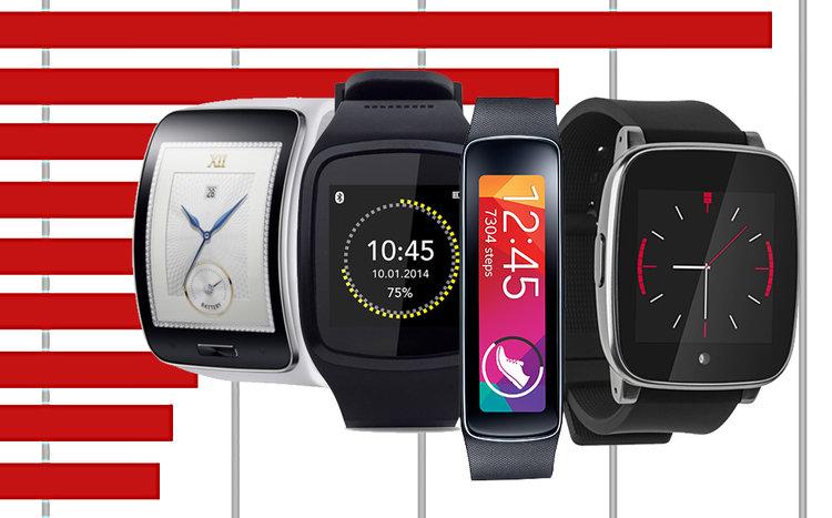 Ranking smartwatchy i smartbandów - ranking smartbandów ranking smartwatchy