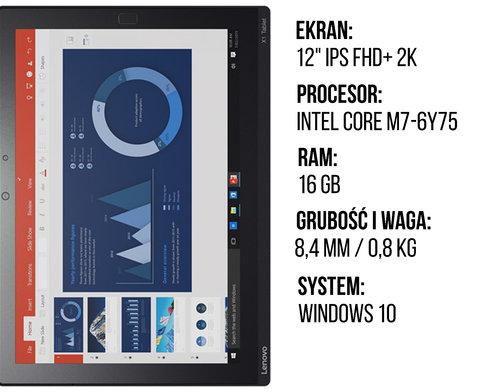 ThinkPad X1 Tablet specyfikacja