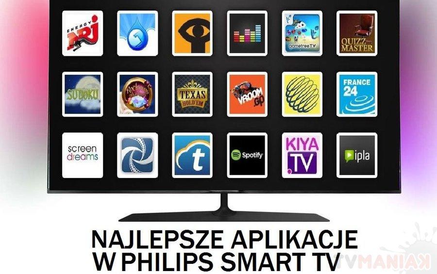 Gebruiksaanwijzing philips smart tv