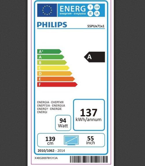 Etykieta energetyczna Philips 55PUS7181 / fot. prod.